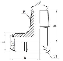 BSPT Muški adapteri za crtanje